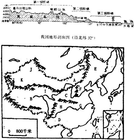 读 我国地形剖面图 和 中国地形分布空白图 回答 1 从地形剖面图可以看