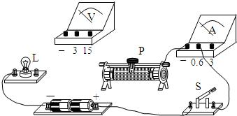 的电阻.请你用笔画线代替导线.完成电路.要求 闭合开关S后.当滑动变