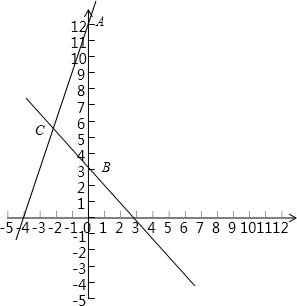 两个一次函数y 3x 12.y 3 32x的图象与y轴所围成的三角形面积是 . 题目