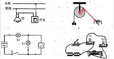 如图所示.用笔画线代替导线将电灯和开关接到电路中. 2 定滑轮在使