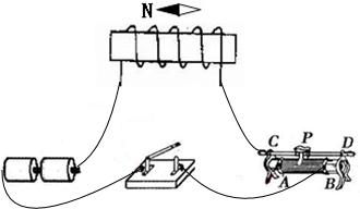 请用笔画线代替导线将实物图完成.要求 1 小磁针的指向满足如图所示