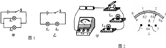 小兰在学校实验室做探究串,并联电路电流规律的实验时,想到下面问题
