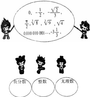 4分)如图.①②③④⑤五个平行四边形拼成一个含30°内角的菱形efgh.
