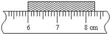 图中被测物体的长度为 cm,这把刻度尺的分度值是 .