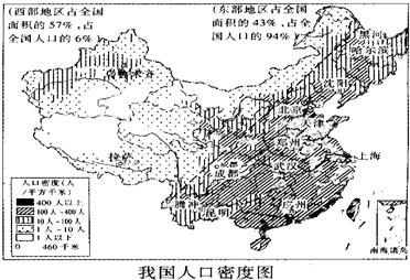 国界线_人口分布地理界线