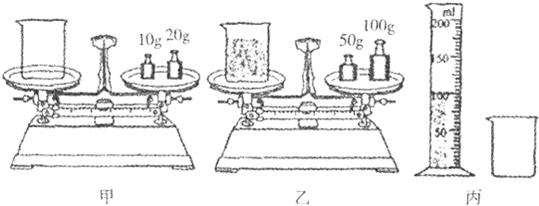 (4)如果在实验中,小红同学用天平测量牛奶和烧杯的总质量时误把砝码