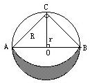 求下列各圆的方程,并画出图形:(1)圆心为点c(8,-3),且图片