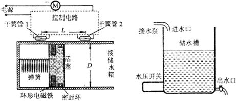 如图所示的电路.2min通过电流表的电量为150c.电灯l1.