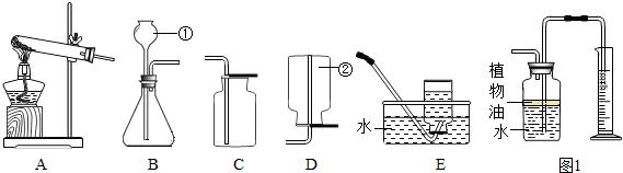 常用仪器的使用,常见气体的制取是初中化学实验的基础内容.