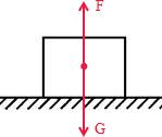 力_水平桌面上放着一个木块,木块静止不动,画出木块的受力示意图.
