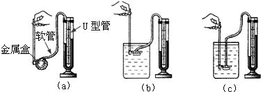 u形管-如图所示压强计的橡皮盒位于水面下H深度.此时U型管中的左右两管水面高度差为h.则有关H与h的大小比较正确的是( )A.H>hB.H<hC.H=hD.以上情况均有可能 题目和参考答案