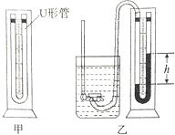 u形管-某同学利用如图所示的器材探究液体内部压强的特点.(1)他向图甲中的U形管内注入适量的红墨水,当管内的红墨水静止时,U形管左右两侧液面的高度______.(2)如图乙所示,他将橡皮管的一端紧密地套在U形