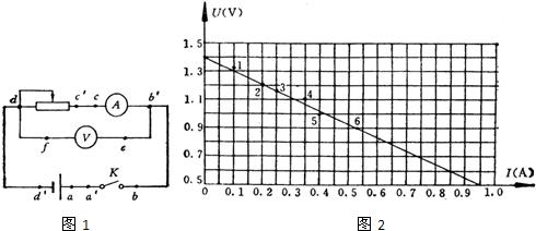 有位同学按右图的电路进行连接,他共用6根导线,即aa′,bb′,cc′,dd′
