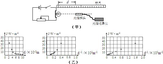 电路 电路图 电子 工程图 平面图 原理图 532_209