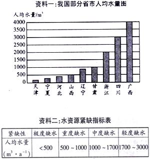 人口增长_人口增长与经济