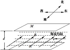 磁流体的原理_磁流体发电的磁流体发电的原理