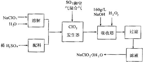 氢氧燃料电池 总反应
