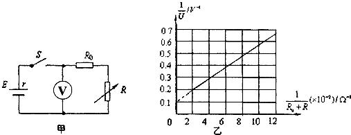 解答:解:将一电动势为E、内电阻为r的电源与一阻值为R的电阻组成一闭合回路,路端电压U和干路电流I的关系为U=E-Ir. 在U-I直角坐标系中作U-I图线,则该图线为一条在纵轴上截距为E、斜率为-r的直线.这条线可被称为电源的伏安特性曲线.如果再在此坐标系中作出外电阻R的伏安特性曲线为过原点的直线,斜率为R,则两条线的交点就表示了该闭合电路所工作的状态.此交点的横、纵坐标的乘积即为外电阻所消耗的功率. 依题意作电池甲和乙及电阻R的伏安特性曲线.由于两电池分别接R时,R消耗的电功率相等,故这三条线必相交于一