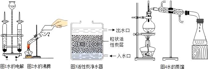 (2)从结构角度看:构成物质的基本微粒有分子,原子,离子,水是由 水