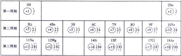 (1)请画出16号元素原子结构示意图