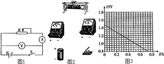 某同学采用如图1所示的电路测定电源的电动势和内电阻.