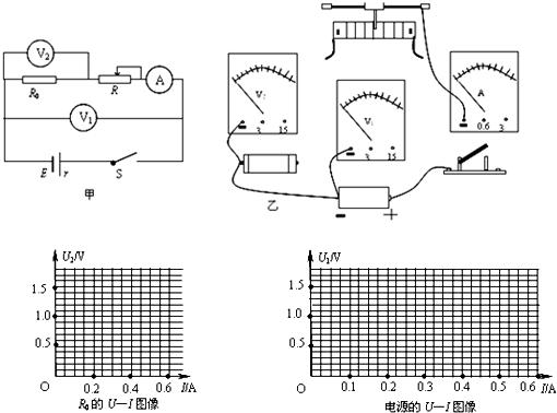 一同学利用图甲的电路测量定值电阻r