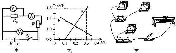 利用如图甲所示电路图可以测定定值电阻r
