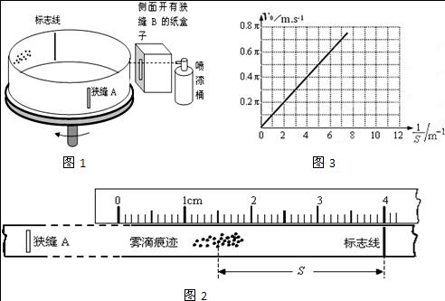 如图1 3 2.在正六边形的a.c两个顶点上各放一带正电的点电荷.电荷量的大小都是q1 在b.d两个顶点上.各放一带负电的点电荷.电荷量的大小都是q2,q1 q2.已知六边形中心