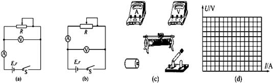 (1)如图中给出了(a),(b)两个供选用的电路图,为了较精确地测定电动势