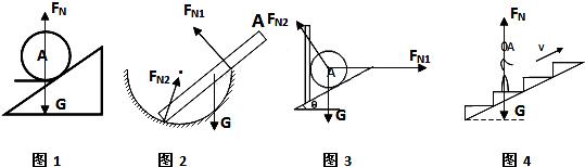 画出以下物体的受力示意图