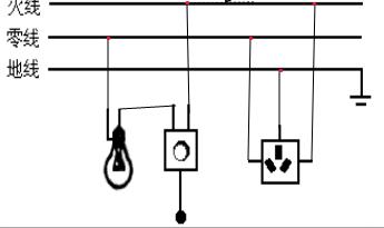 灯泡的开关连入家庭电路. -完成下列作图 1 用大小为6牛的水平力.拉