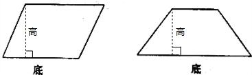 解:作平行四边形,梯形的高如下图片