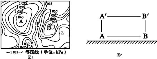 (2)若该地气压只受温度影响,则a,b,c中地面温度最高的是  .图片