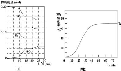 叶绿素的皂化反应原理_油脂截留器
