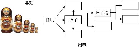 图1是由若干个小圆圈堆成的一个形如正三角形3方法获得装备怎么暗黑图纸图片