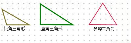 画一个等腰钝角三角形;画一个底是6厘米,高是4厘米的直角三角形;画一图片