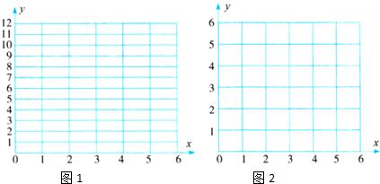 科目:小学数学 来源: 题型: 有一个圆柱形木桩,沿直径切开切面是一个