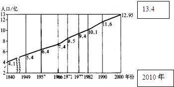 中国人口老龄化_1840年 中国人口