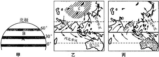 亚洲地囹�9�%9�._如图甲为部分地区气压带,风带分布示意图,图乙和图丙是亚洲季风分布