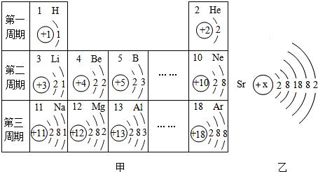 其离子符号是  . (2)图乙是元素锶(sr)的原子结构示意图.