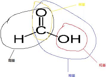 高中化学 题目详情  分析:由结构简式可知,分子中可以含有醛基,羰基