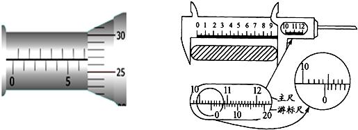 某學生用螺旋測微器在測定某一金屬絲的直徑時.測得的圖片