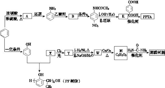高分子化合物ppta树脂,pf树脂,脲醛树脂合成路线如下.