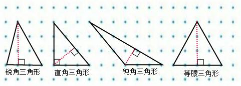 在下面的点子图上分别画出一个锐角三角形,直角三角形,钝角三角形和图片