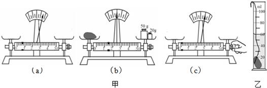 初中物理 题目详情  (1)图甲为用天平测量小石块质量过程中的几个情境