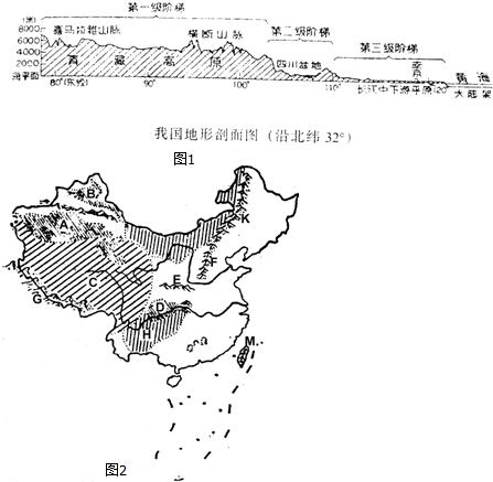 """读""""我国地形剖面图""""(图1)和""""中国地形分布空白图""""(图2)回答"""
