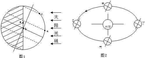 """图1为""""某日太阳照射地球示意图"""",图2为""""地球公转轨道示意图""""."""