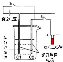 10分 氢氧燃料电池的实验装置如图所示,回答下列有关该实验的问题 1 要使发光二极管发亮,实验