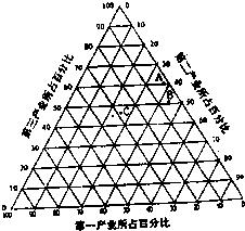 日本的gdp构成_日本历年gdp