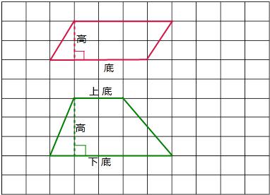在方格纸上分别画出一个平行四边形和一个梯形.并画出它们的一条高.写清这条高所对应的底. 题目和参考答案 精英家教网
